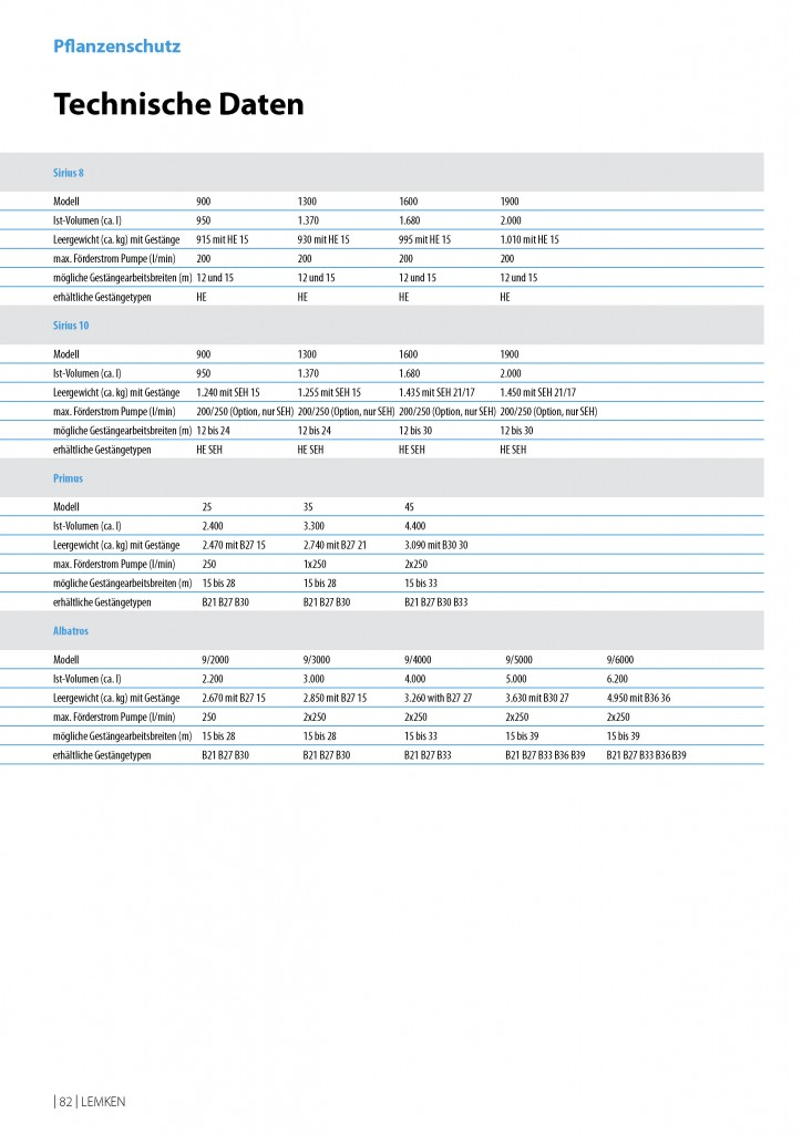 Produktprogramm 2014_de_Seite_82